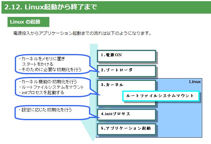 e-Learning_L