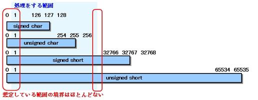 002-4x75