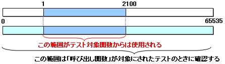 003-7